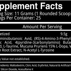 Anesthetized Supplement Facts